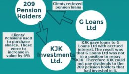 Pension scams G Loans Kjk Investments
