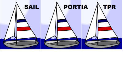 Establishing the connection between Sail Financial, Portia Financial and Global Partners Ltd