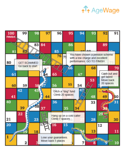 Pension Life BLog - Snakes and Ladders - Where's my pension?