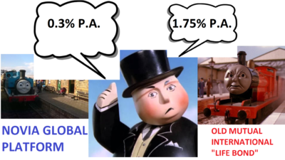 NOVIA GLOBAL VS OLD MUTUAL INTERNATIONAL