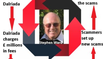 """Stephen Ward - well-known, serial pension scammer. The """"architect"""" of the Ark scam and many others besides."""